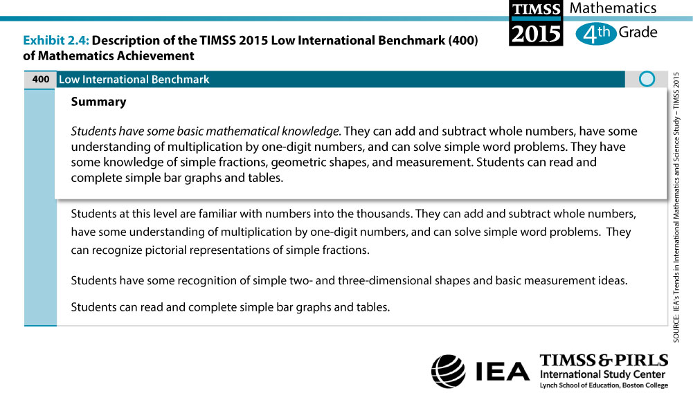 Low International Benchmark Grade 4 Description